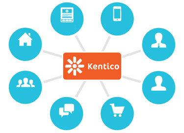 Kentico Integration