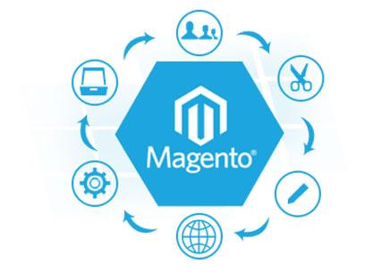 Magento Module Development